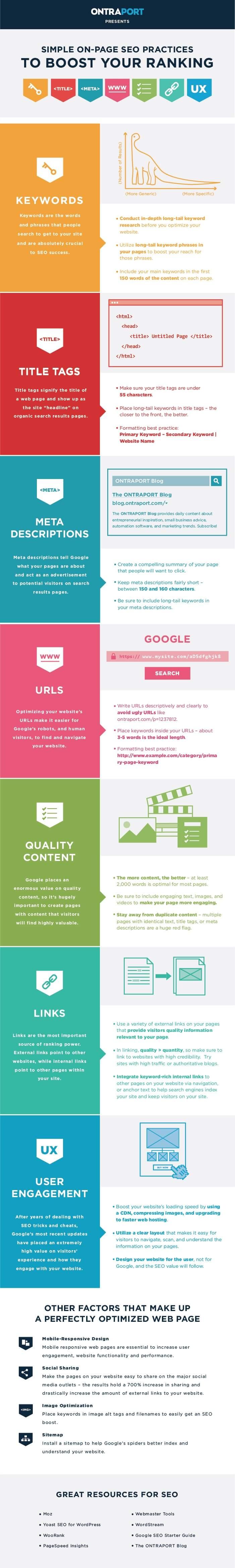 SEO-infographic-best-practices