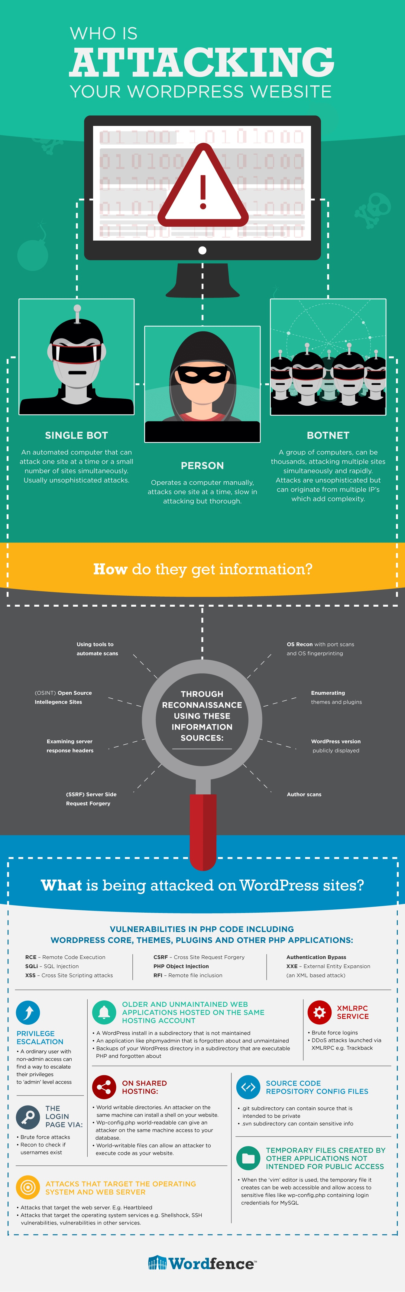 infographic-who_is_attacking_your_wordpress_website