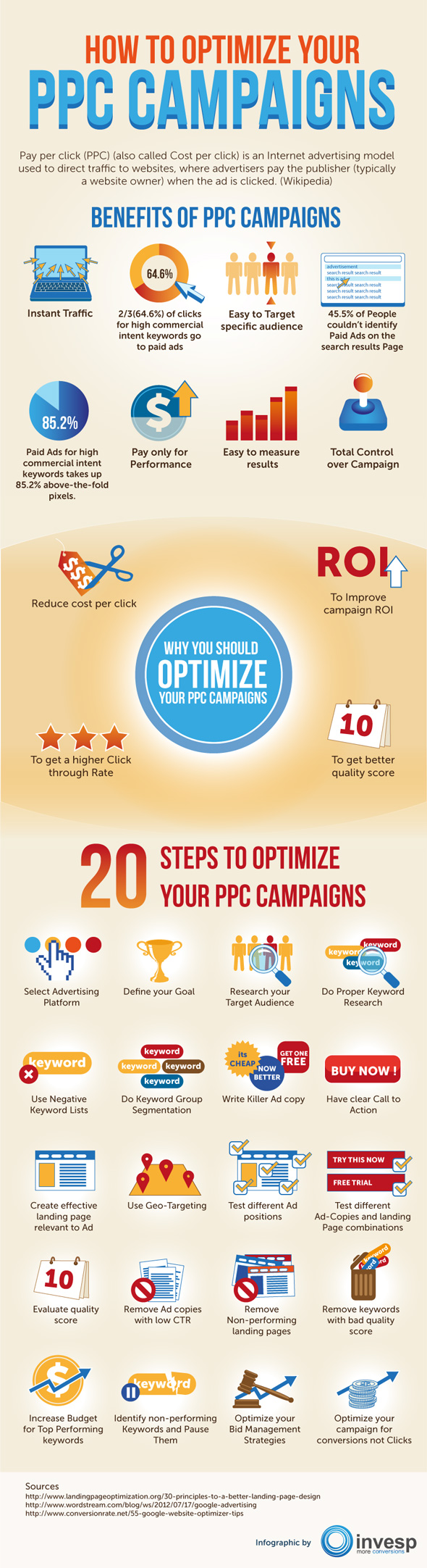 ppc-optimisation-infographic