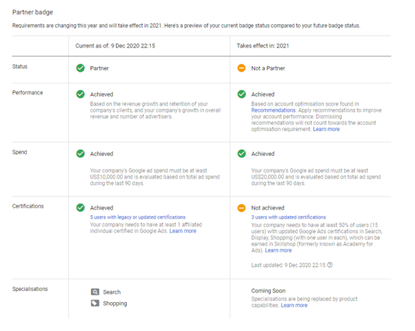 Google Partner 2-1